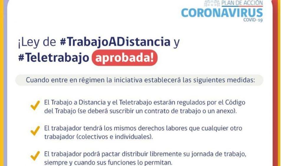 Los derechos que garantiza la nueva Ley de Teletrabajo