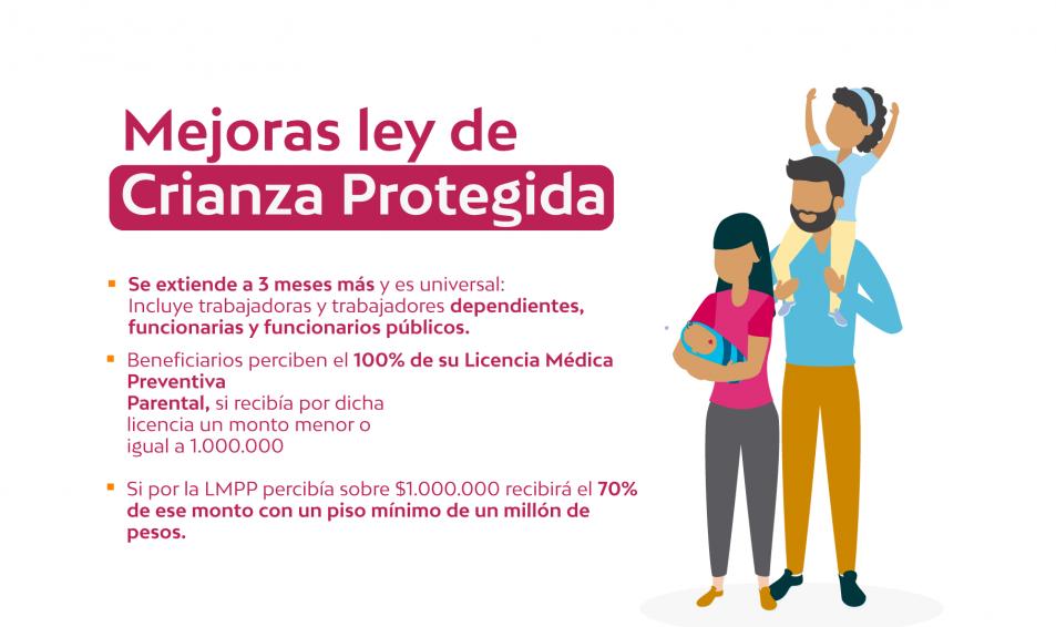 GOBIERNO ANUNCIÓ FORTALECIMIENTO Y EXTENSIÓN DE LA LEY DE CRIANZA PROTEGIDA